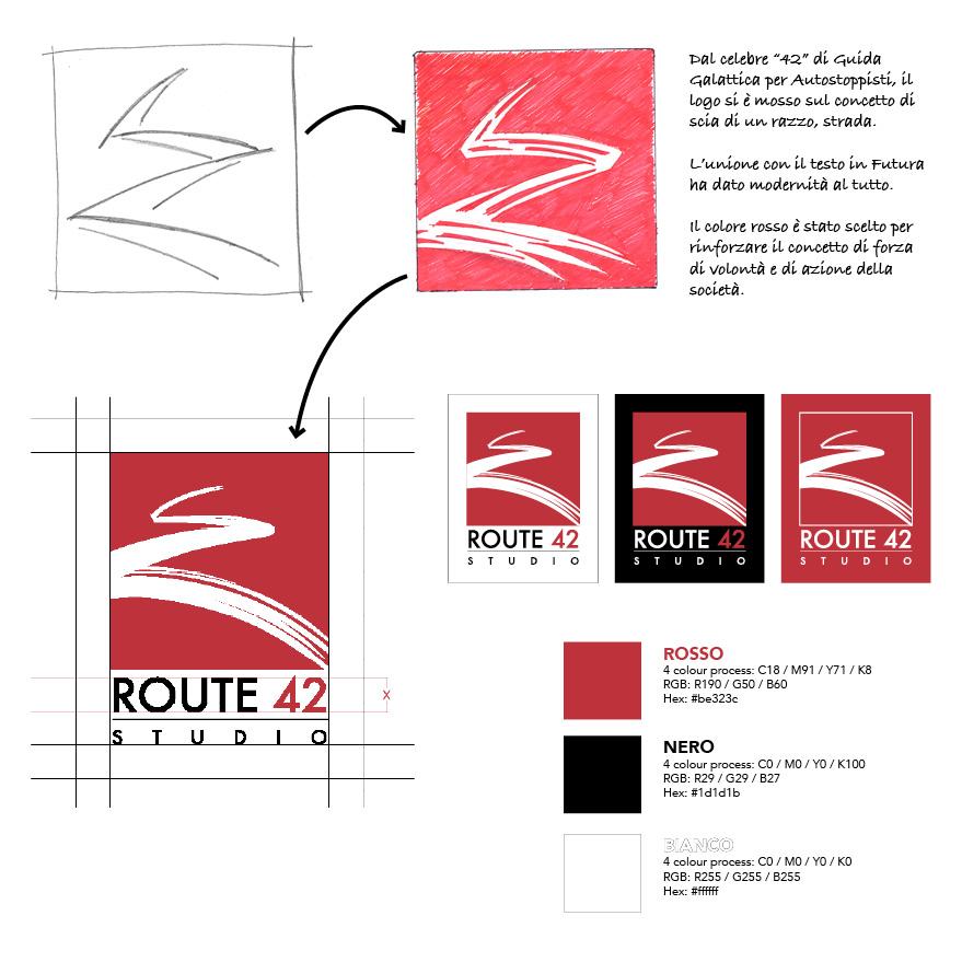 Studio del logo di Route 42 Studio